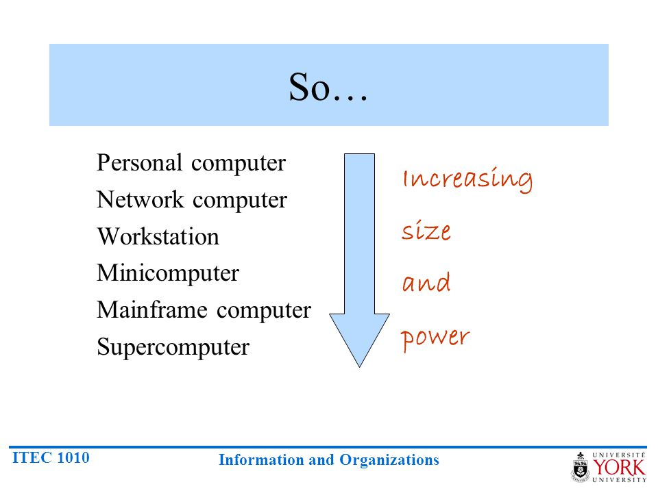 So… Increasing size and power Personal computer Network computer