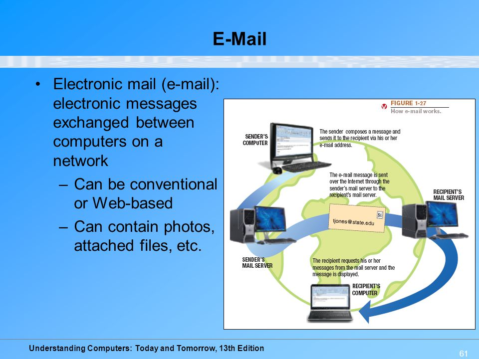 E-Mail Electronic mail (e-mail): electronic messages exchanged between computers on a network. Can be conventional or Web-based.