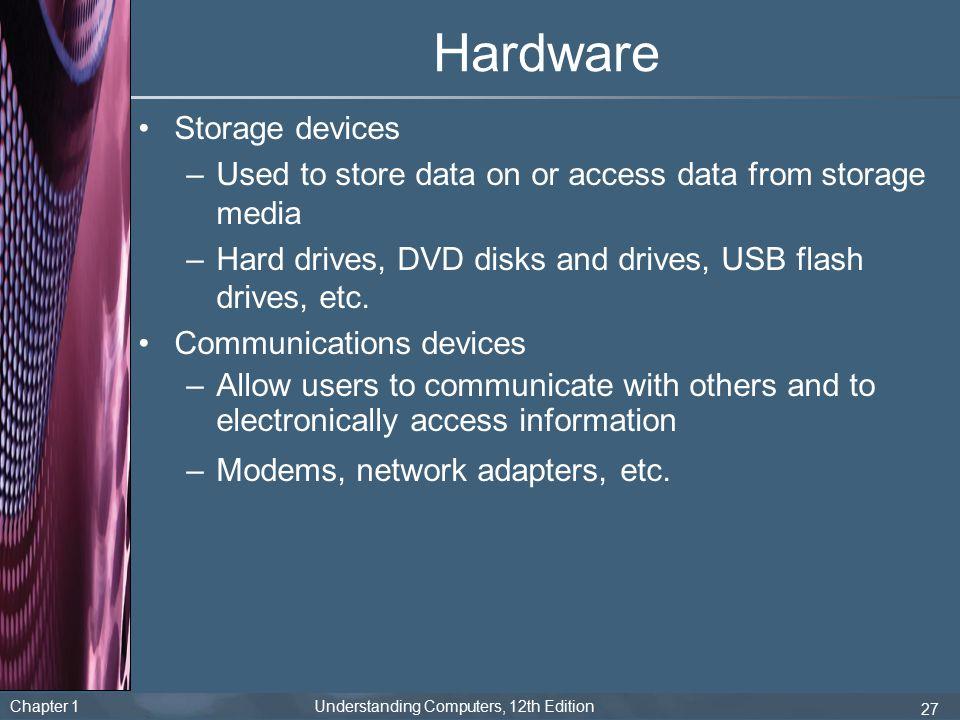 Hardware Storage devices