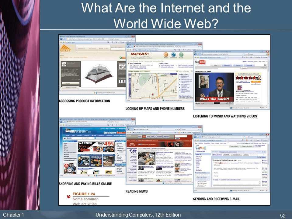 What Are the Internet and the World Wide Web