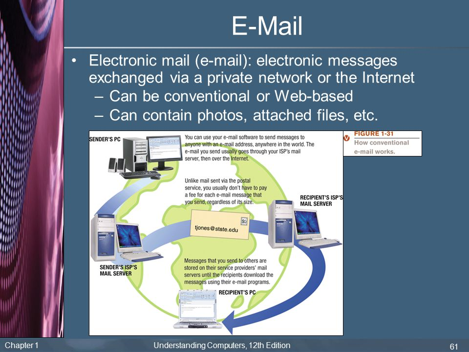 E-Mail Electronic mail (e-mail): electronic messages exchanged via a private network or the Internet.