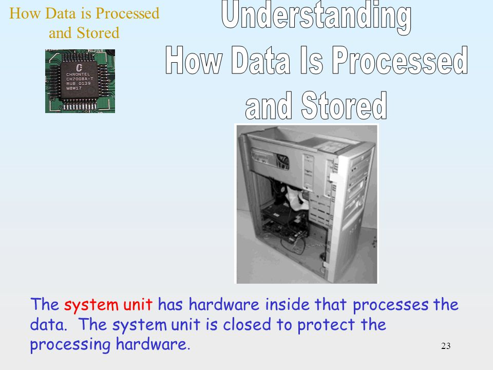 How Data is Processed and Stored