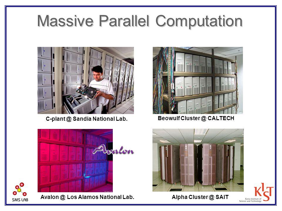 Massive Parallel Computation