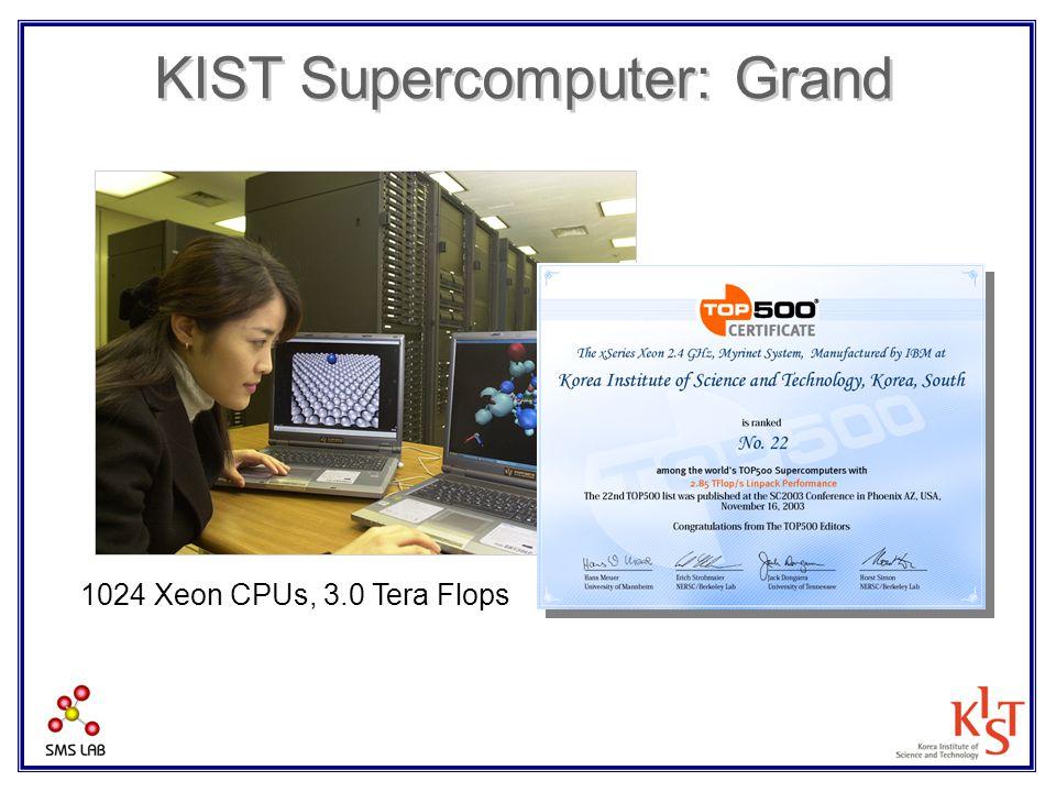 KIST Supercomputer: Grand