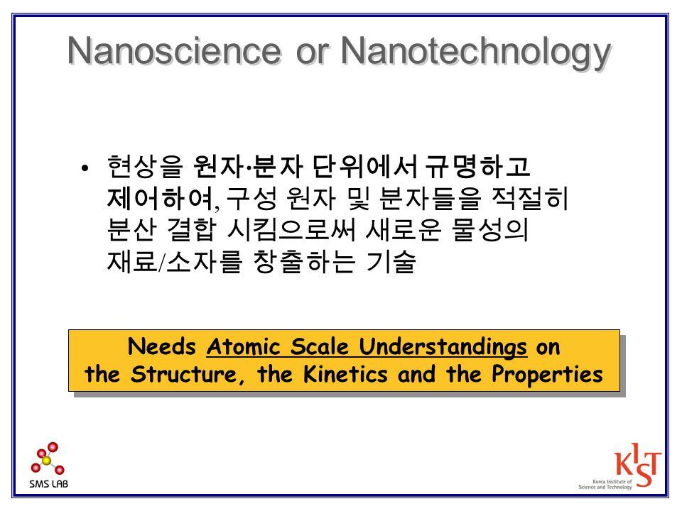 Nanoscience or Nanotechnology