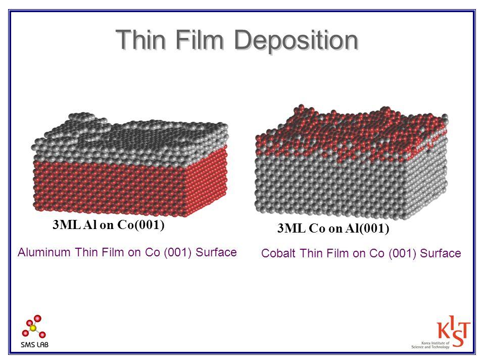 Thin Film Deposition 3ML Al on Co(001) 3ML Co on Al(001)