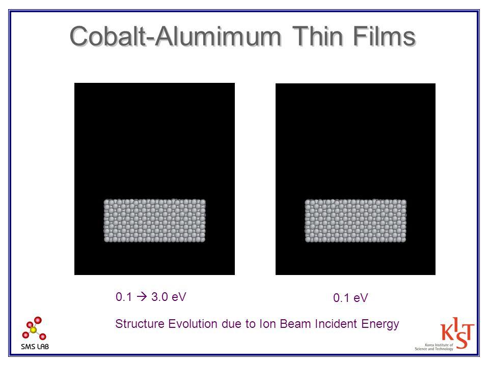 Cobalt-Alumimum Thin Films