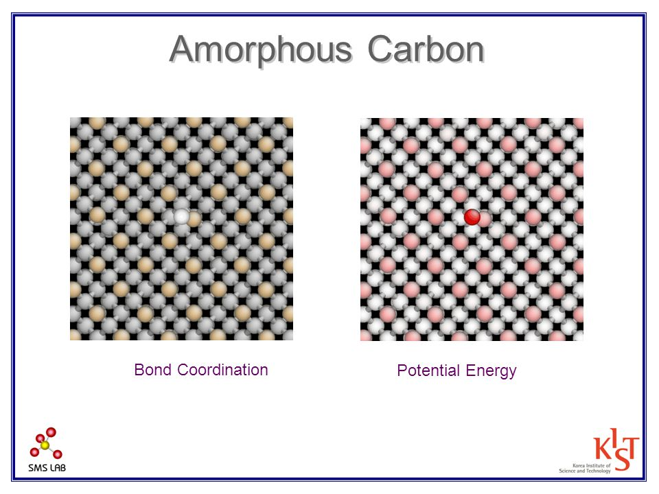 Amorphous Carbon Bond Coordination Potential Energy