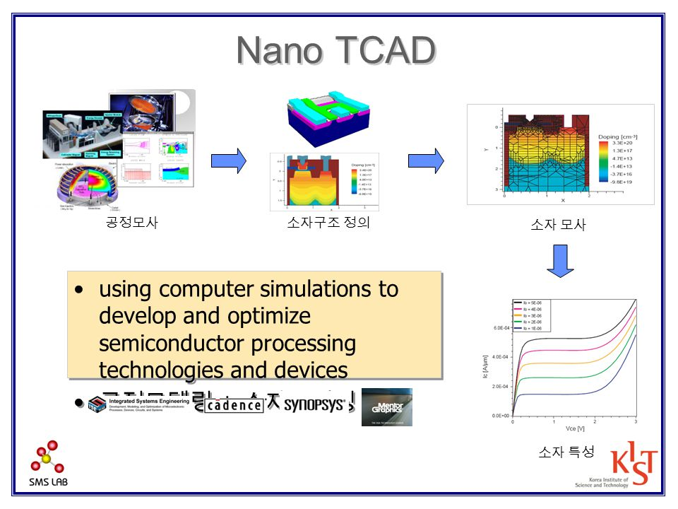 Nano TCAD 공정모사. 소자구조 정의. 소자 모사. using computer simulations to develop and optimize semiconductor processing technologies and devices.