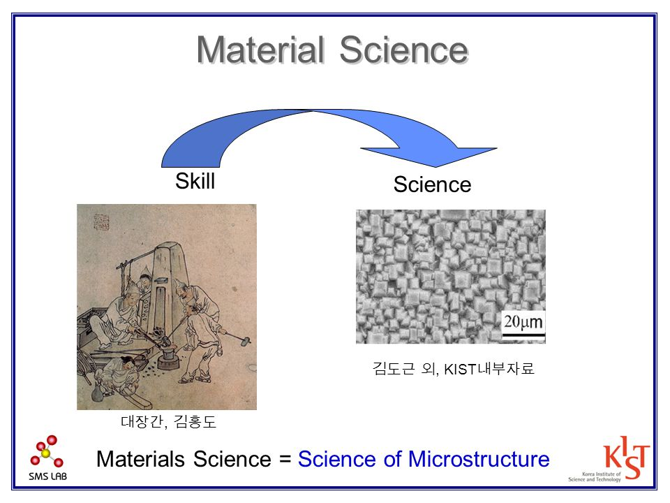 Materials Science = Science of Microstructure