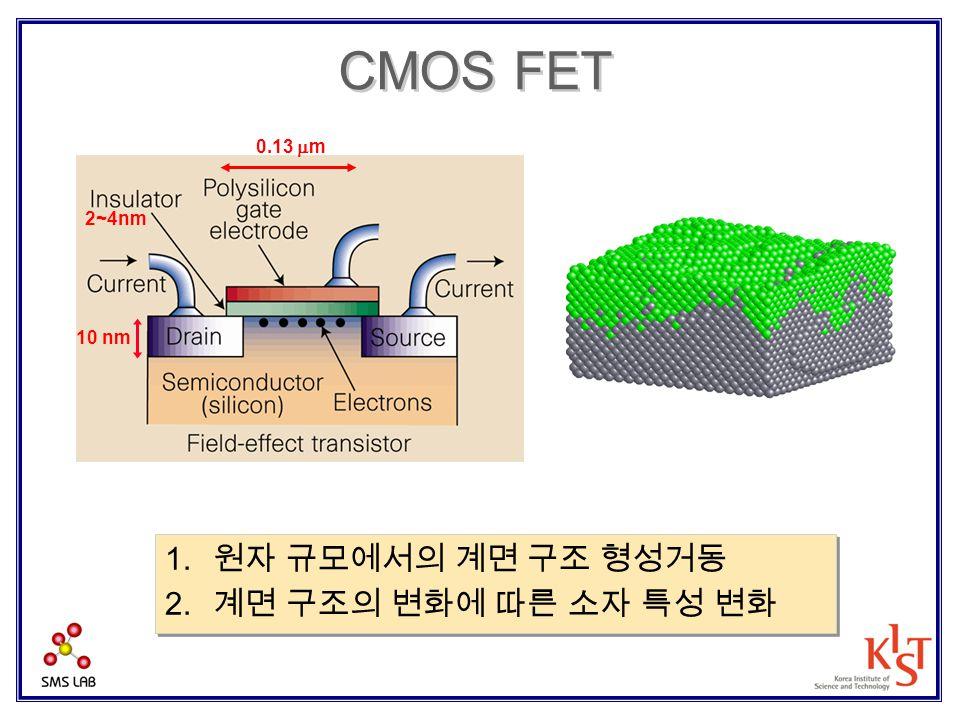 CMOS FET 원자 규모에서의 계면 구조 형성거동 계면 구조의 변화에 따른 소자 특성 변화 0.13 m 2~4nm