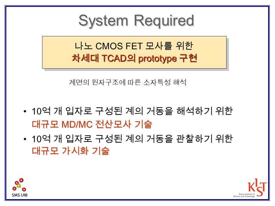System Required 나노 CMOS FET 모사를 위한 차세대 TCAD의 prototype 구현