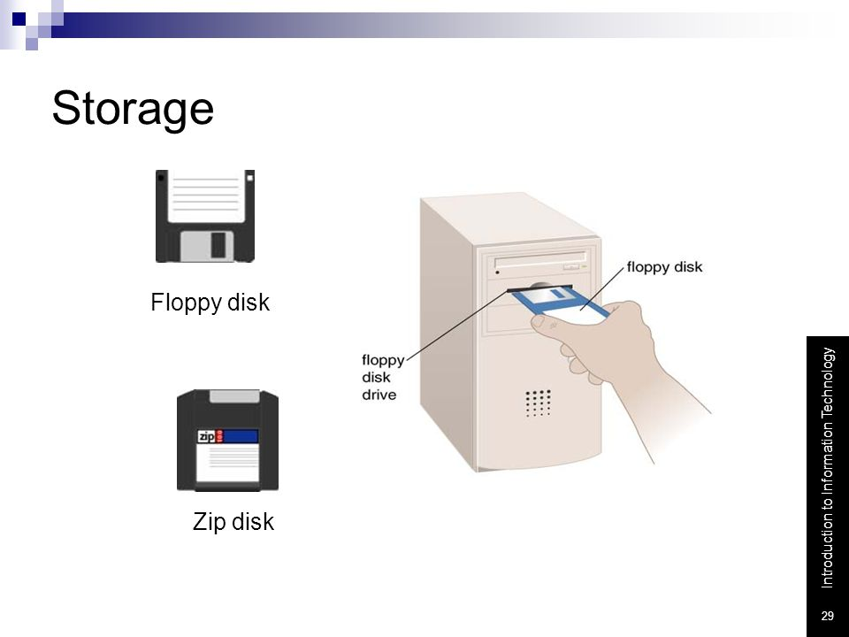 Storage Floppy disk Zip disk