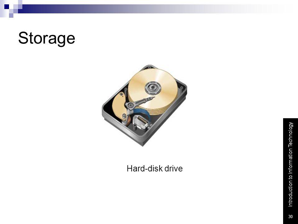 Storage Hard-disk drive