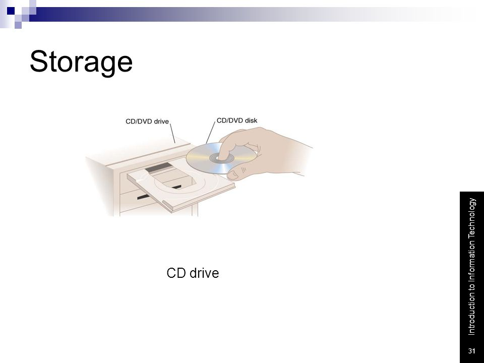 Storage CD (Compact Disk) drive or DVD (Digital Video Disk) drive - a storage device that uses laser technology to read data from optical disks.