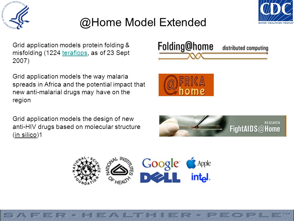@Home Model Extended Grid application models protein folding & misfolding (1224 teraflops, as of 23 Sept 2007)