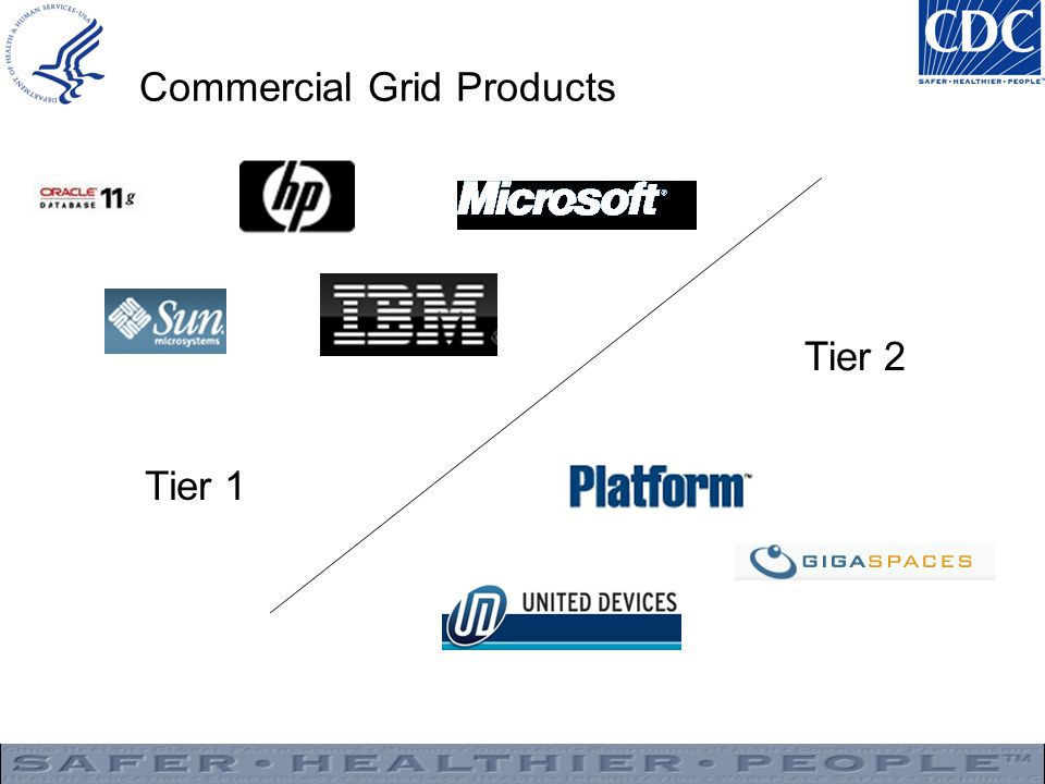 Commercial Grid Products