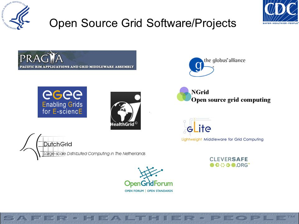 Open Source Grid Software/Projects