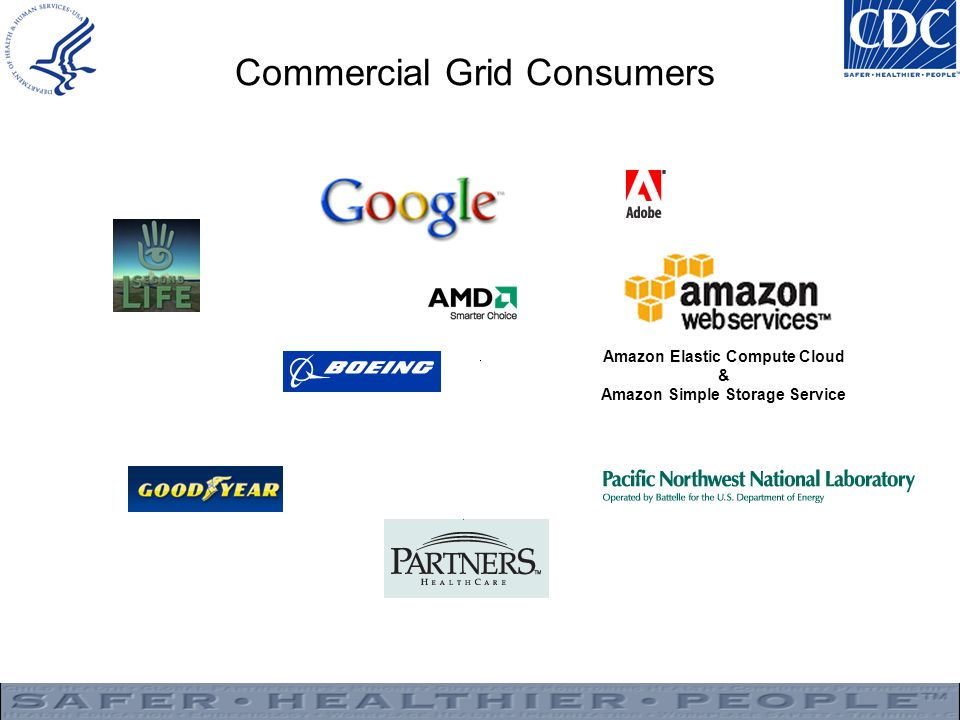 Commercial Grid Consumers