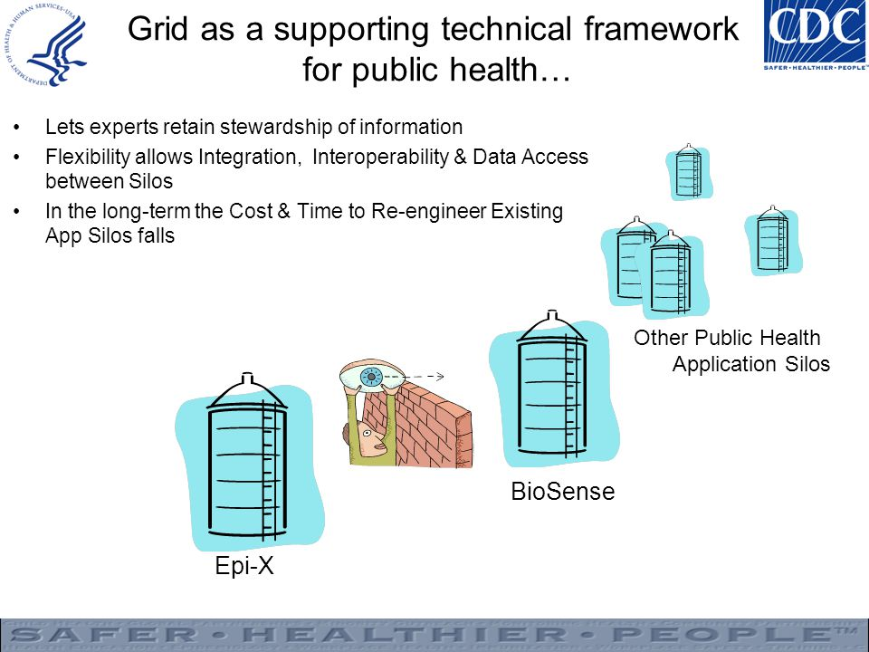 Grid as a supporting technical framework for public health…