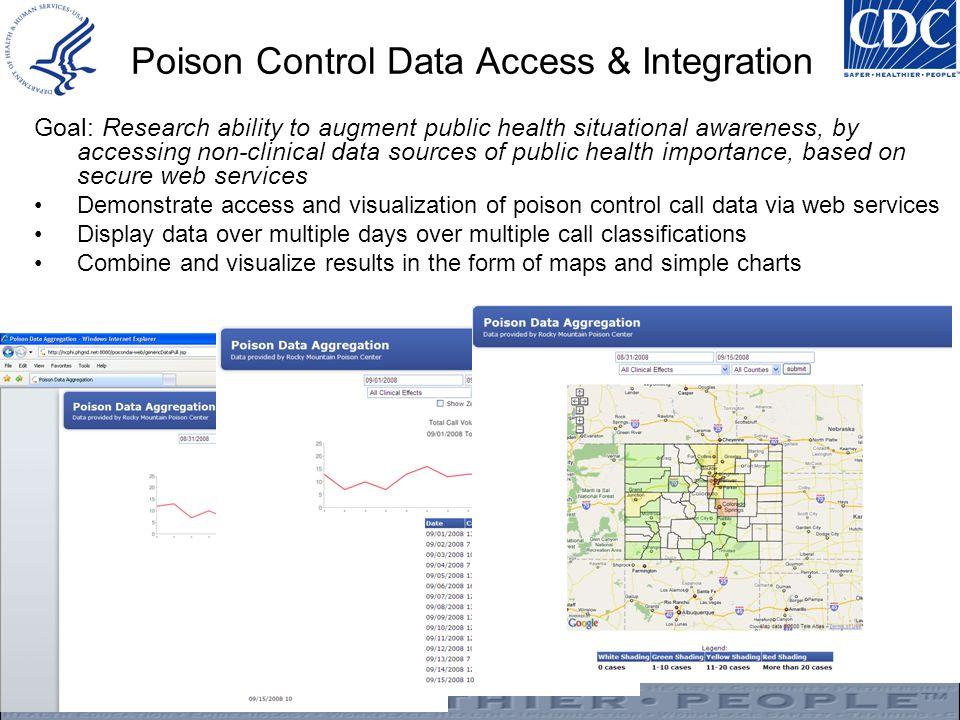 Poison Control Data Access & Integration