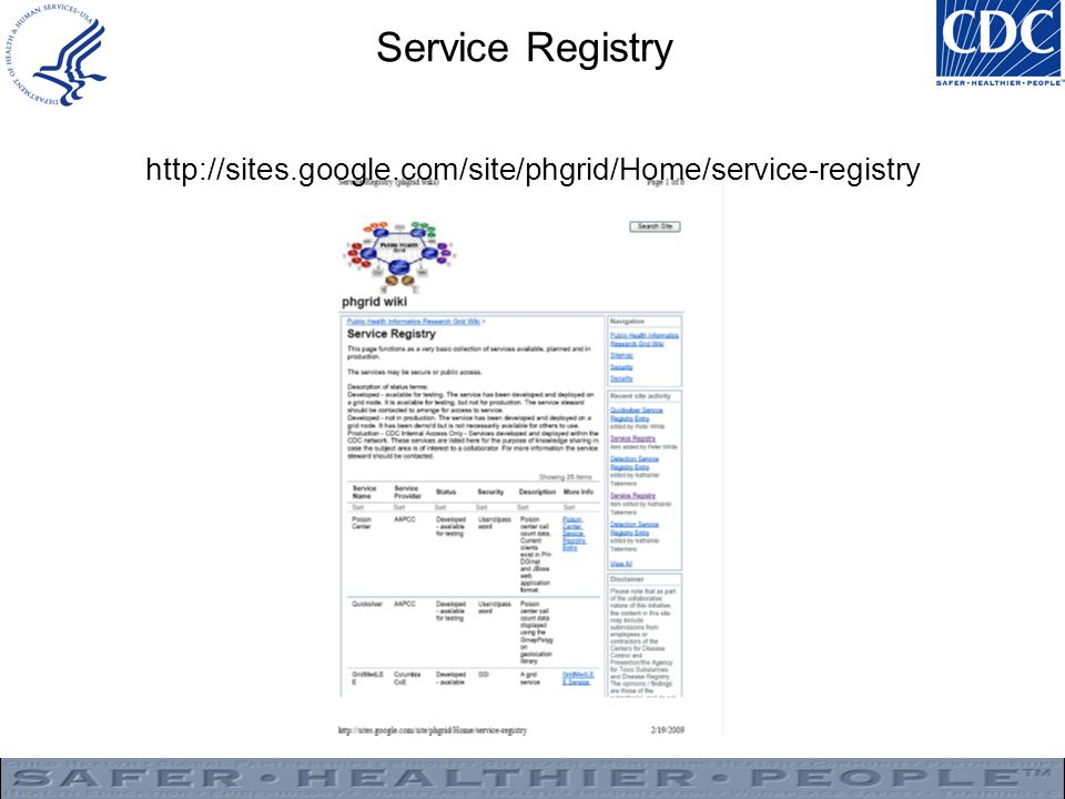 Service Registry http://sites.google.com/site/phgrid/Home/service-registry