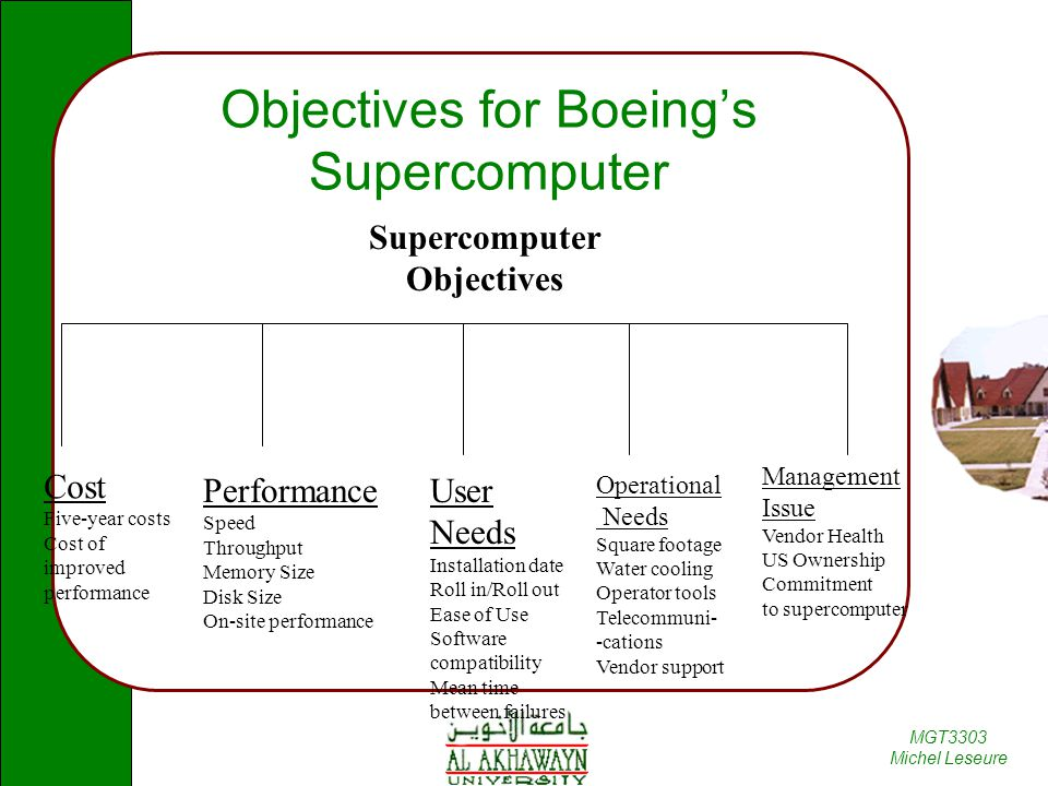 Objectives for Boeing's Supercomputer