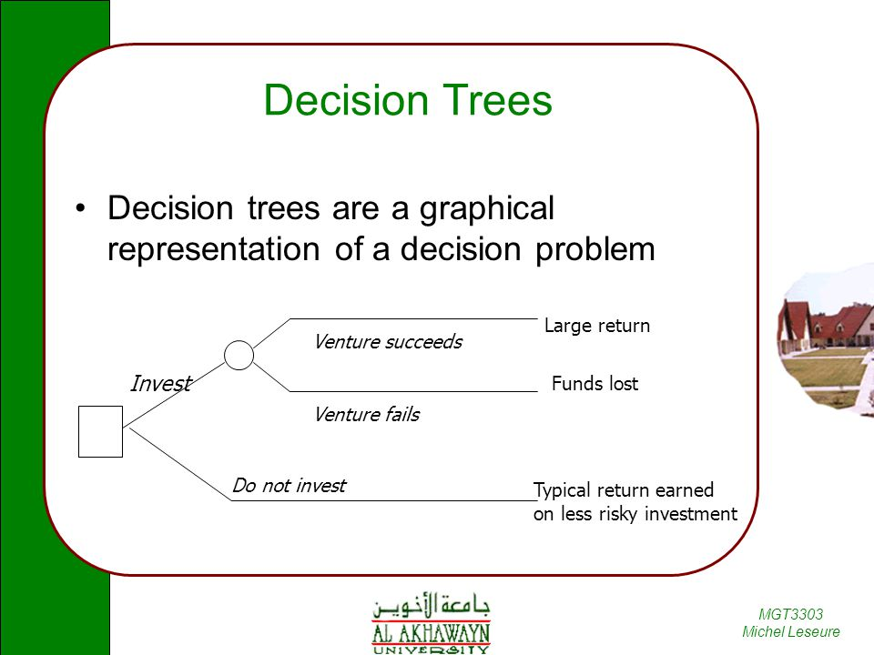 Decision Trees Decision trees are a graphical representation of a decision problem. Large return. Venture succeeds.