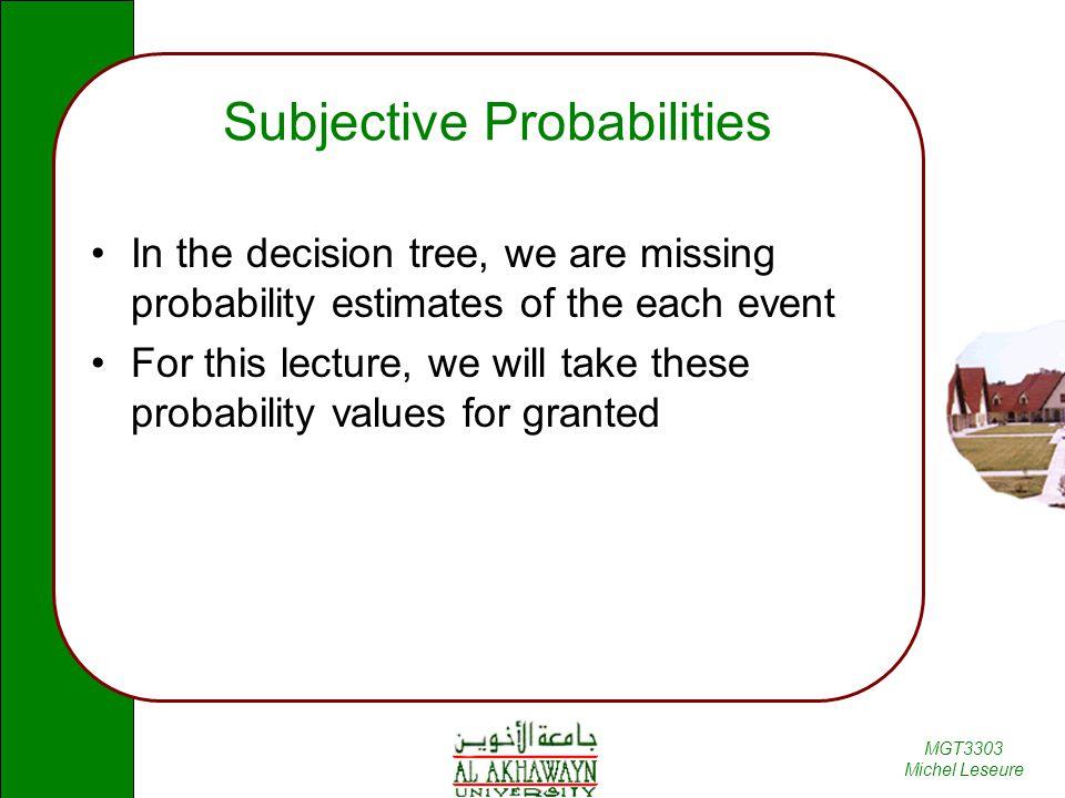 Subjective Probabilities