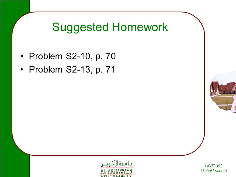 Suggested Homework Problem S2-10, p. 70 Problem S2-13, p. 71