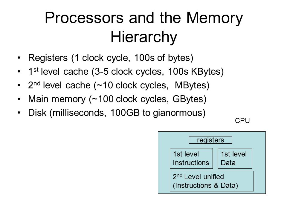 Processors and the Memory Hierarchy