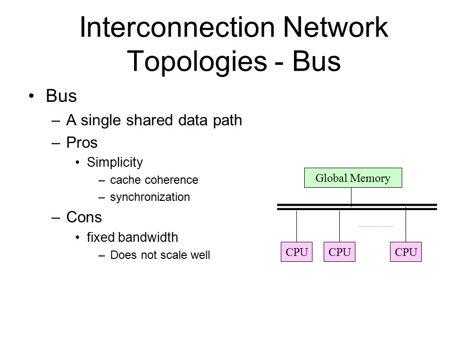Interconnection Network Topologies - Bus