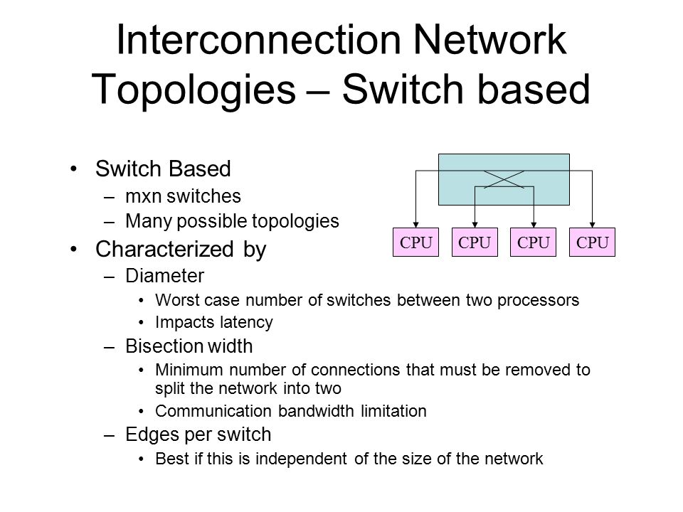 Interconnection Network Topologies – Switch based