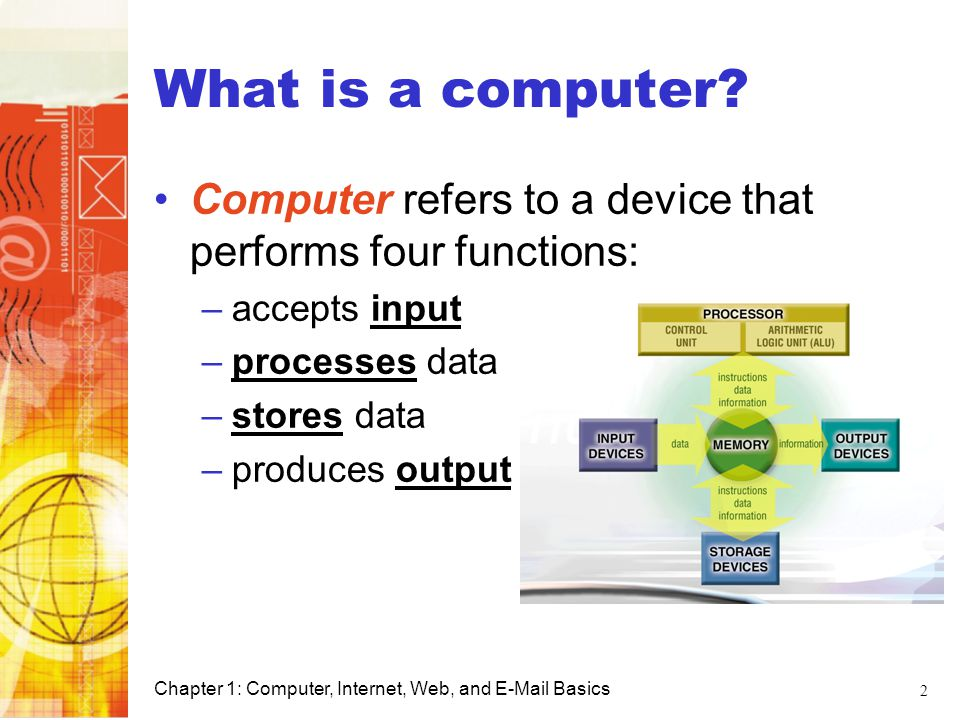 What is a computer Computer refers to a device that performs four functions: accepts input. processes data.