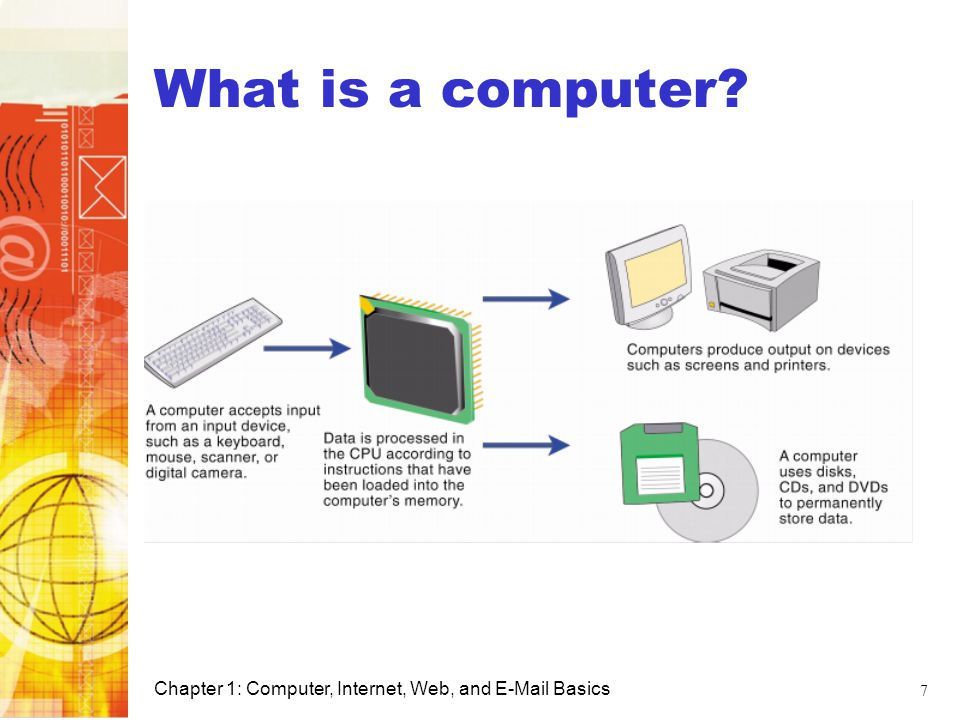 What is a computer Chapter 1: Computer, Internet, Web, and E-Mail Basics
