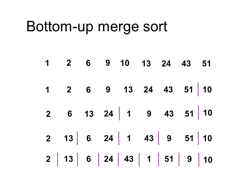 Bottom-up merge sort 1. 2. 6. 9. 10. 13. 24. 43. 51. 1. 2. 6. 9. 13. 24. 43. 51. 10.