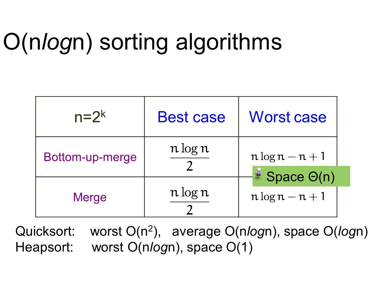 O(nlogn) sorting algorithms