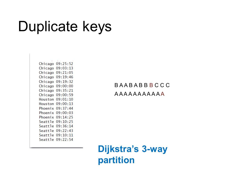 Duplicate keys Dijkstra's 3-way partition B A A B A B B B C C C