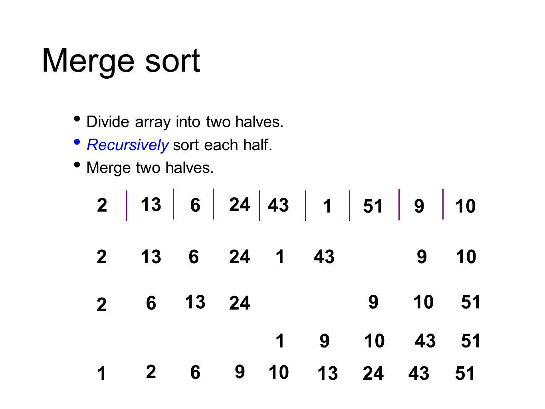 Merge sort Divide array into two halves. Recursively sort each half. Merge two halves. 2. 13. 6.