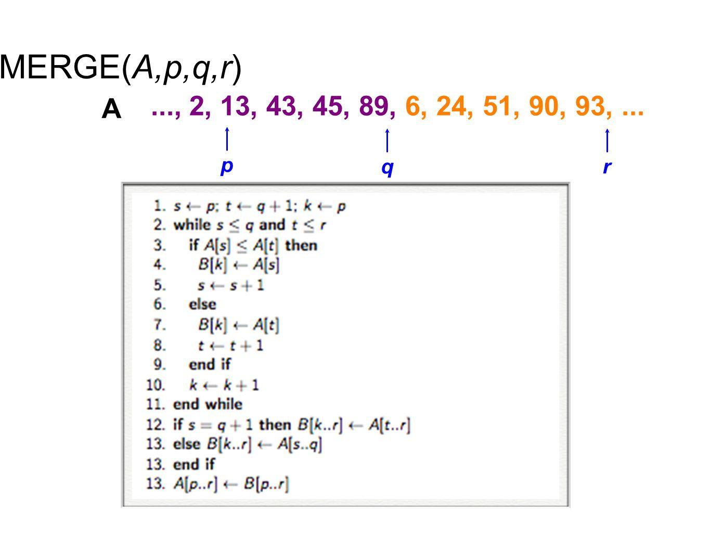 MERGE(A,p,q,r) ..., 2, 13, 43, 45, 89, 6, 24, 51, 90, 93, ... A p q r