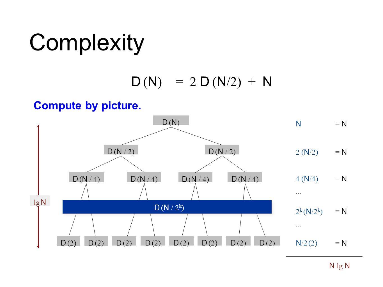 Complexity D (N) = 2 D (N/2) + N Compute by picture. D (N) D (N / 2)