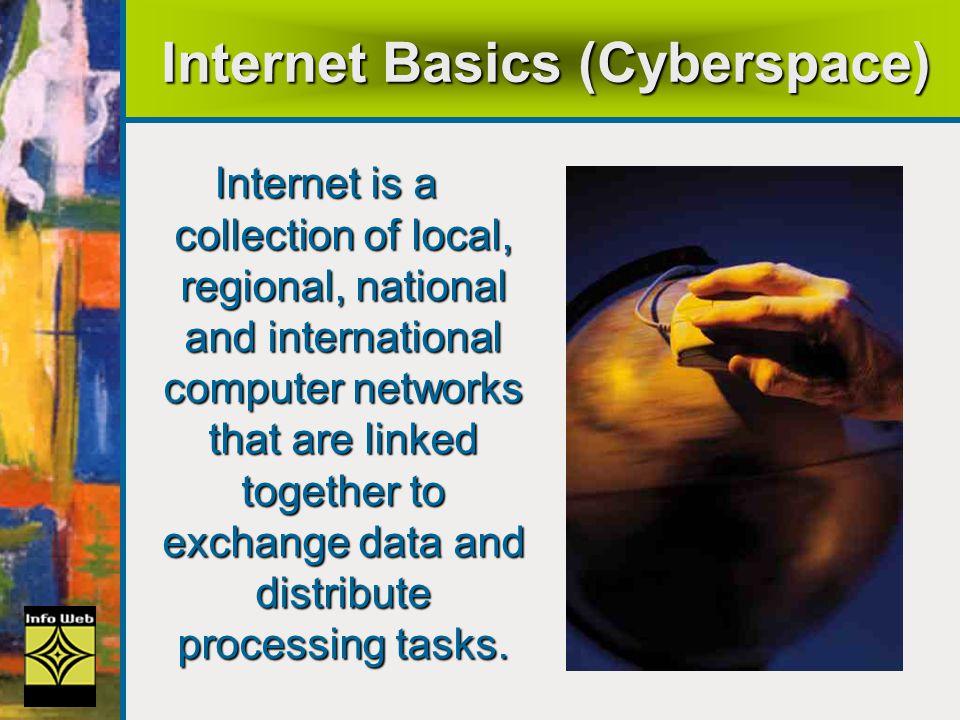 Internet Basics (Cyberspace)