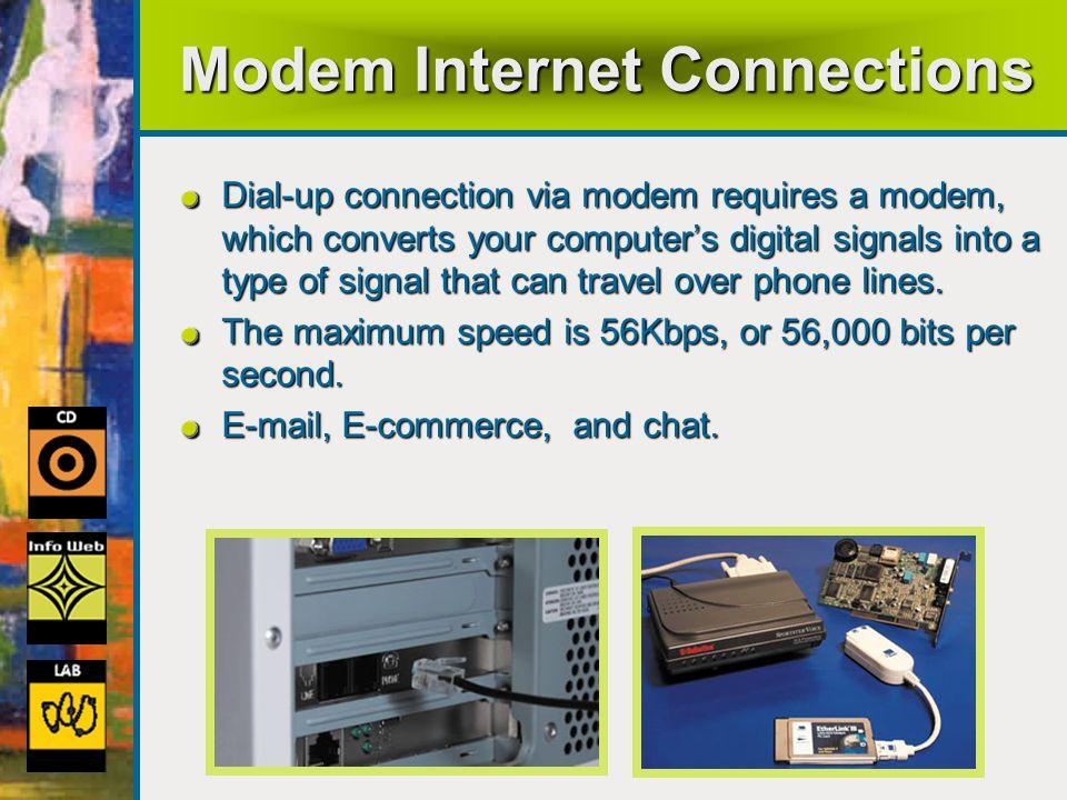 Modem Internet Connections