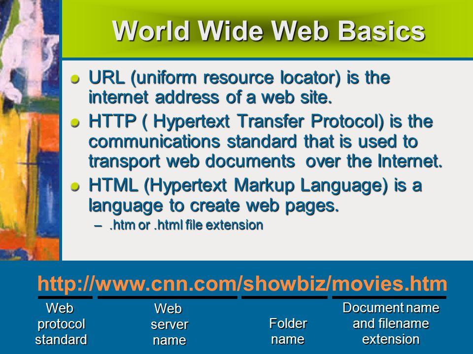 World Wide Web Basics http://www.cnn.com/showbiz/movies.htm