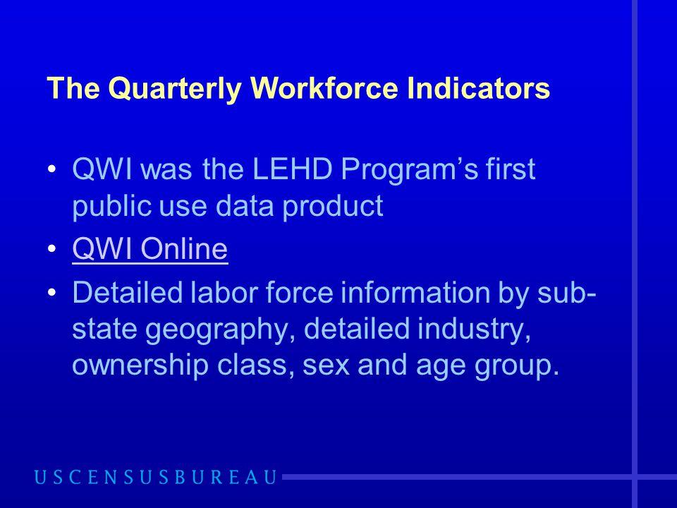 The Quarterly Workforce Indicators