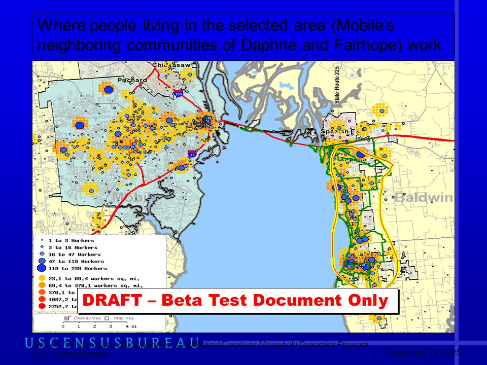 DRAFT – Beta Test Document Only