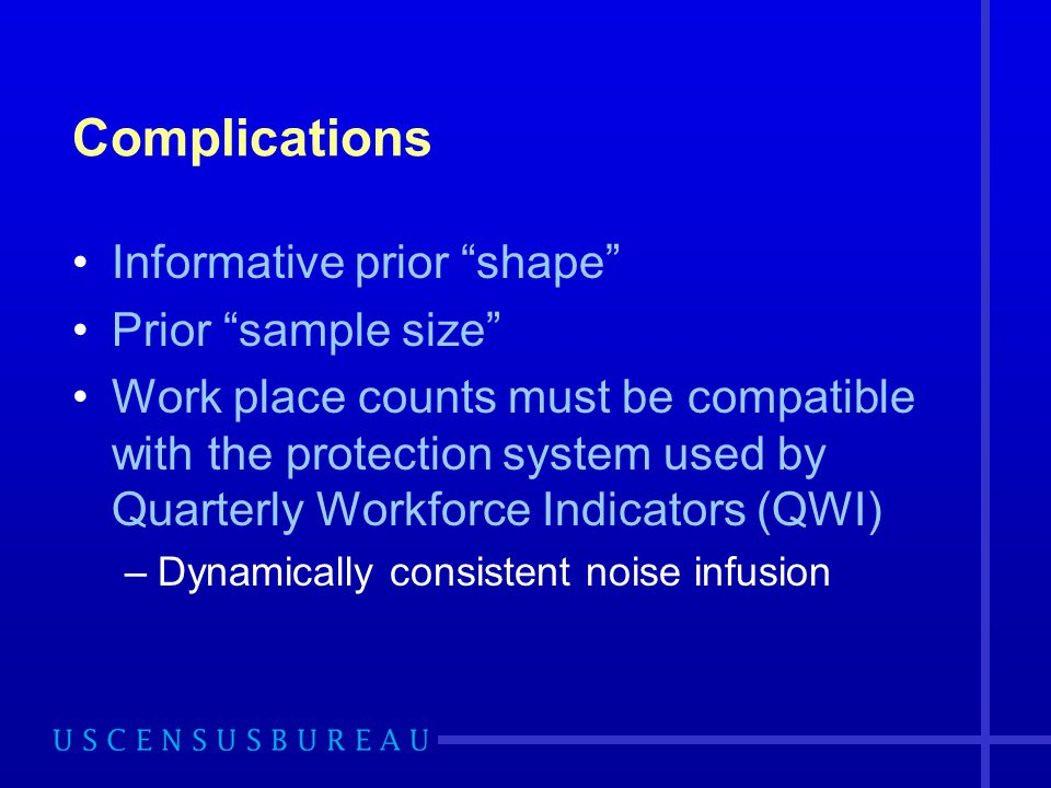 Complications Informative prior shape Prior sample size