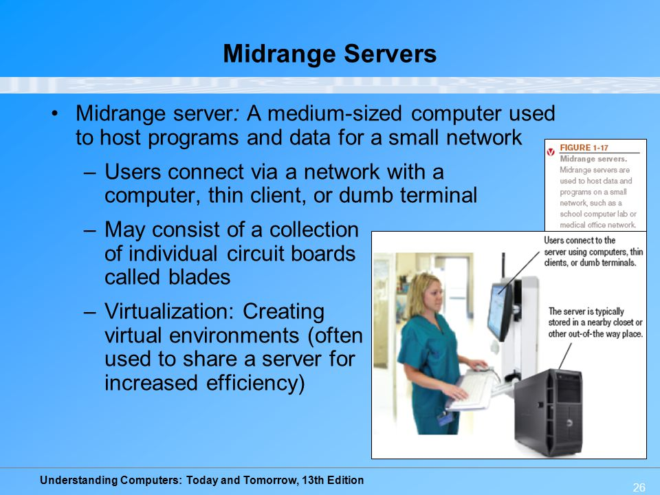 Midrange Servers Midrange server: A medium-sized computer used to host programs and data for a small network.