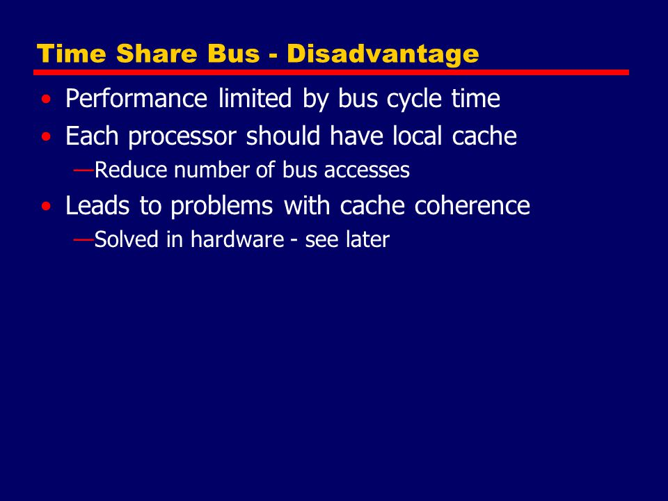 Time Share Bus - Disadvantage