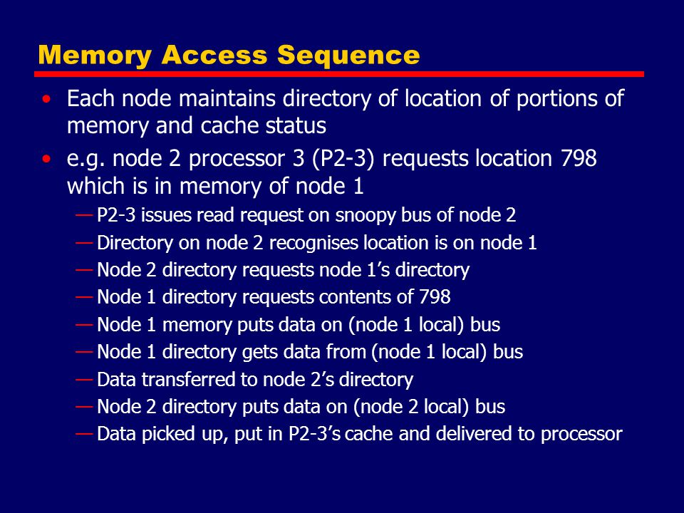Memory Access Sequence